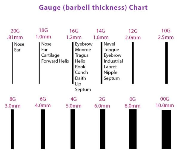 Gauge thickness size chart